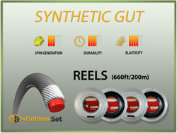 Synthetic Gut Reels (660ft/200m)